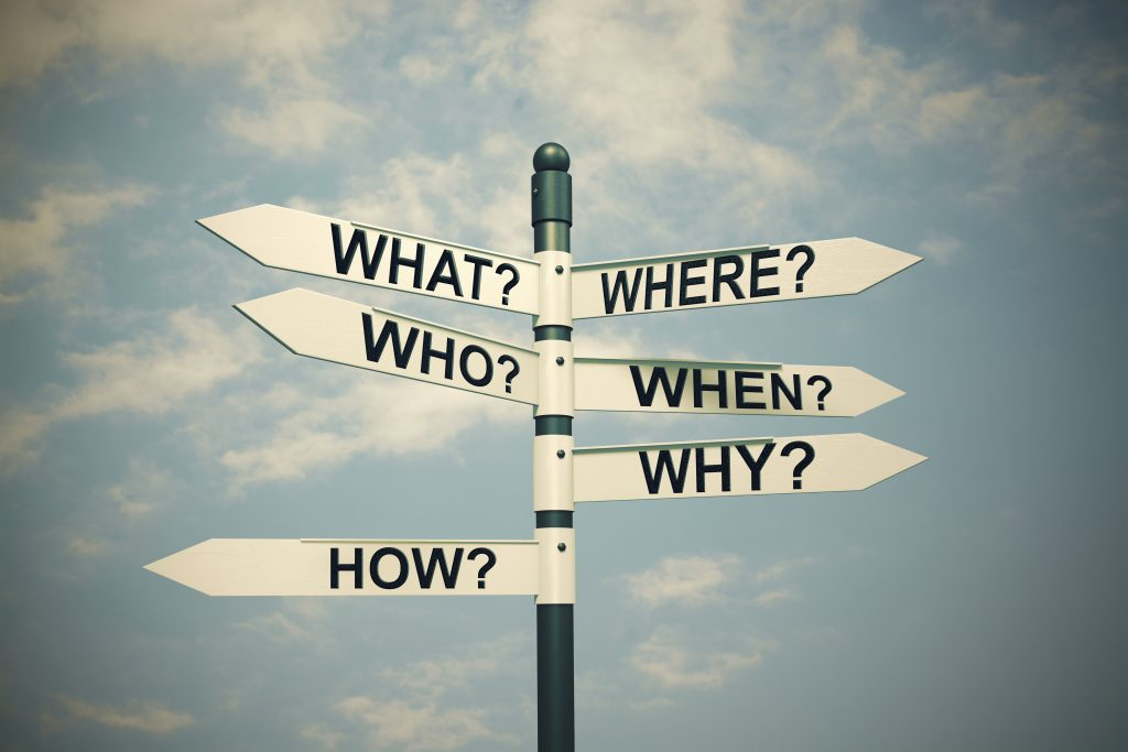 Where,who,when,how,why,what,questions and researching concept.