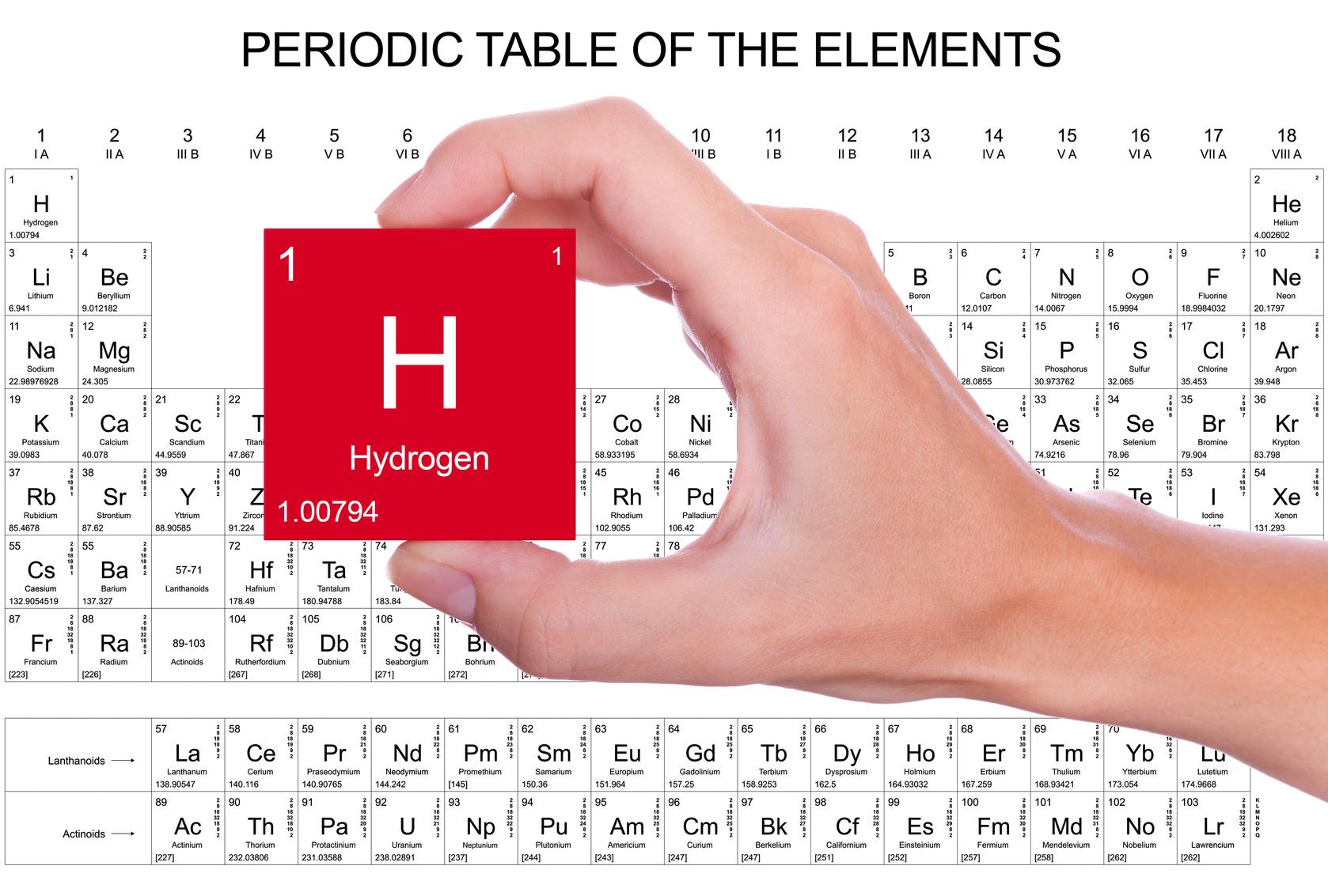 Hydrogen symbol handheld over the periodic table tyent usa blog tyent alkaline water and hydrogen urtaz Choice Image