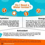 I Don't Need a Water Ionizer – or Do I?