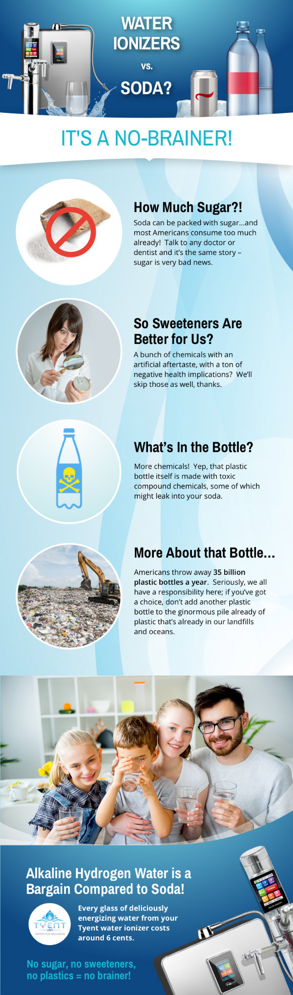 Water Ionizers vs Soda? It's a No-Brainer! [Infographic]
