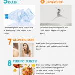 12 Top Ways to Use Your Tyent Water Ionizer This Season!