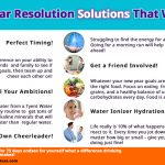 Five Resolution Solutions: How a Water Ionizer Can Energize Your New Year!