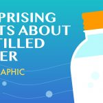 5 Reasons To Never Drink Distilled Water [INFOGRAPHIC]