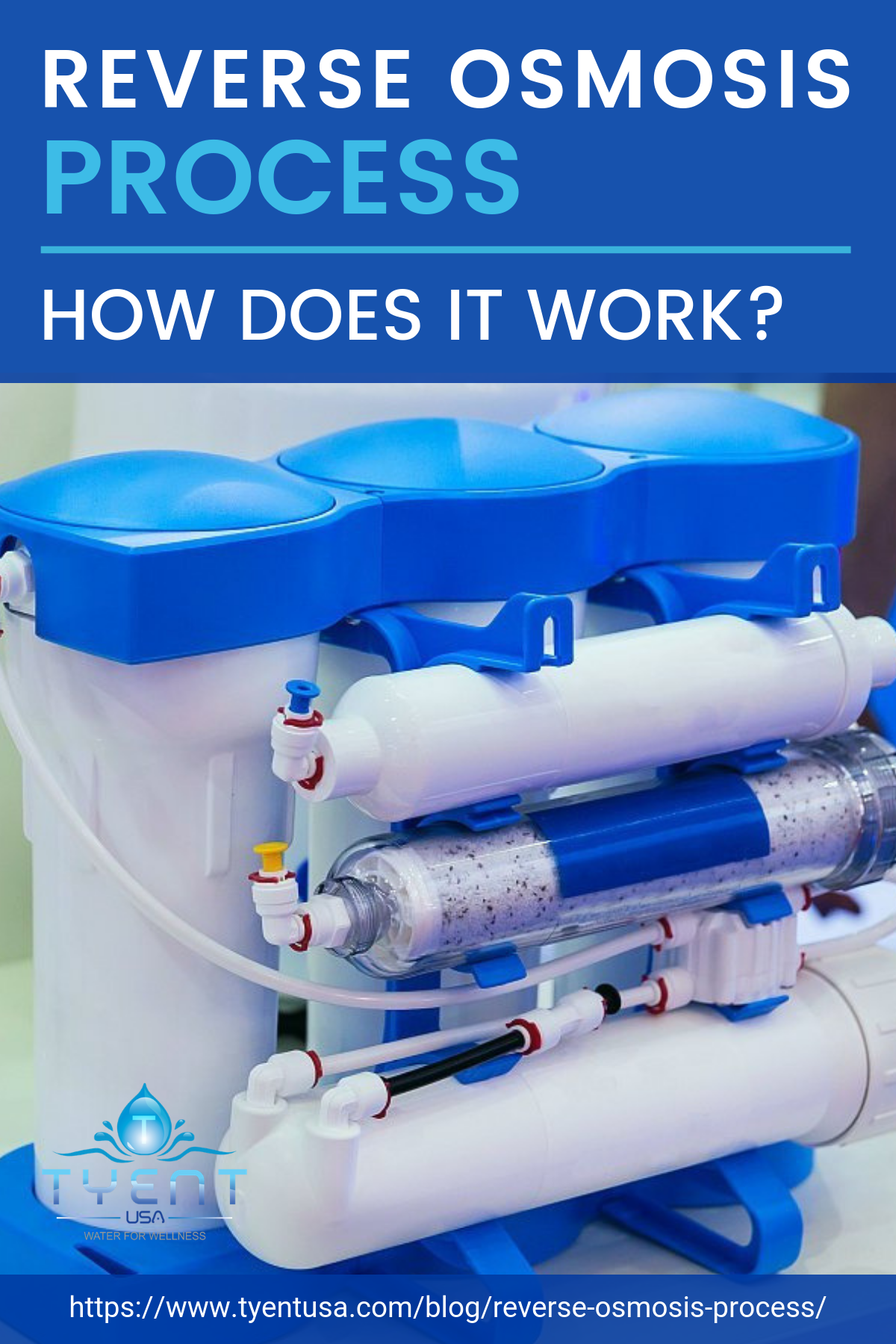 Reverse Osmosis Process How Does It Work https://www.tyentusa.com/blog/reverse-osmosis-process/
