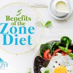 The Zone Diet and Hydrogen Water