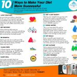10 Ways to Make Your Diet More Successful