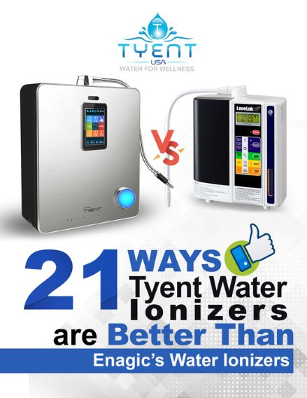 21 Ways Tyent Water Ionizers are better than Enagic 1