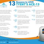 13 Reasons to Love Tyent's ACE 13
