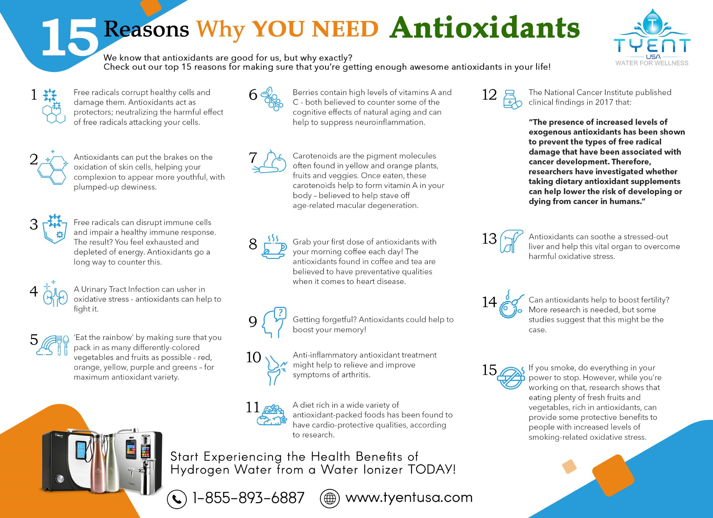 15 Reasons Why You Need Antioxidants