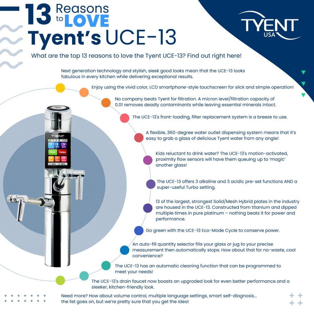 13 Reasons to Love Tyent's UCE-13