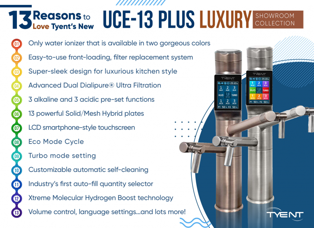 13 Reasons to Love the New UCE-13 PLUS Luxury Showroom Collection