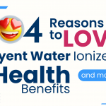 104 Reasons to Love Tyent Water Ionizers – Updated for 2021