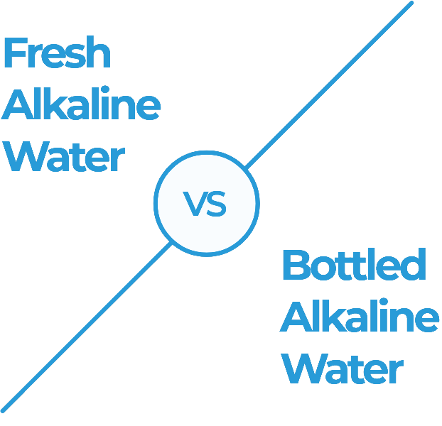 Fresh Alkaline Water vs Bottled Alkaline Water