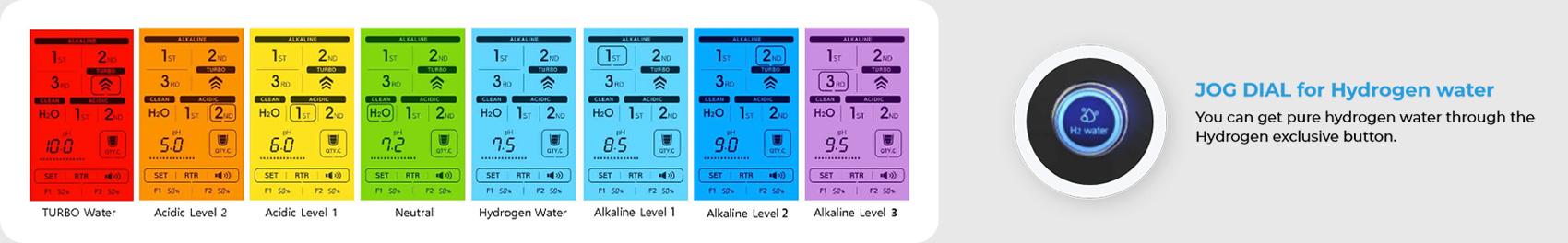 JOG DIAL for Hydrogen water