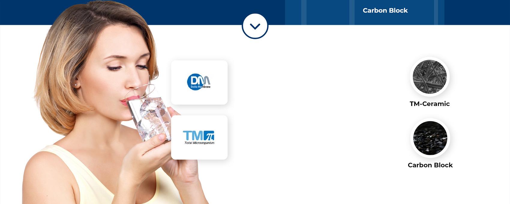 membrane multi-layer filtration