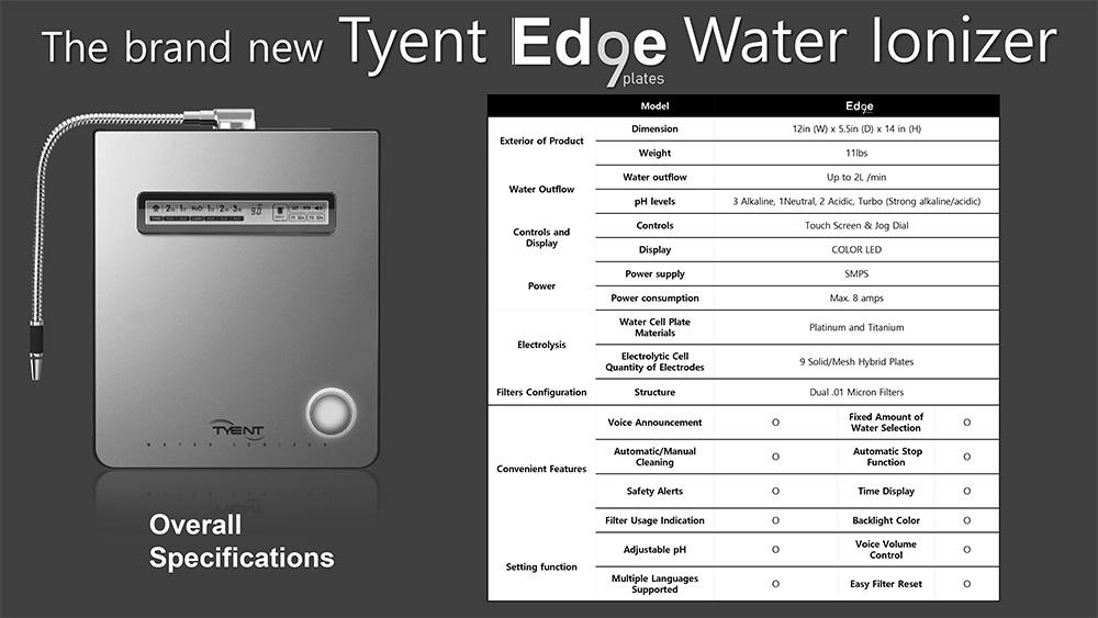 Tyent ED9E 15