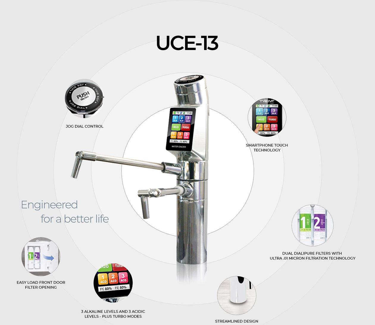 Tyent UCE-13 Unrivaled Technology